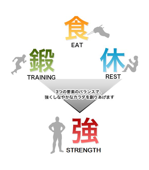 sportsforlifejapan_kasou_athletefood1